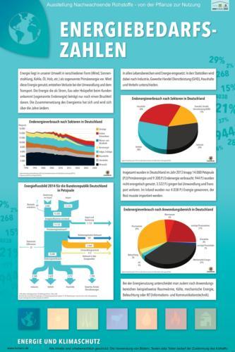 Abteilung 1: Energiebedarfszahlen