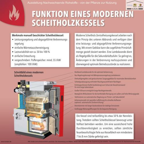 Abteilung 6: Funktion eines modernen Scheitholzkessels