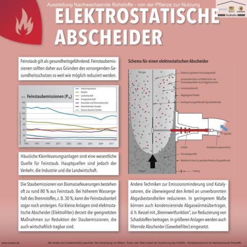 Abteilung 6: Elektrostatische Abscheider
