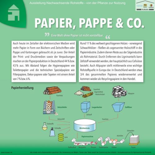 Abteilung 7: Papier, Pappe & Co.