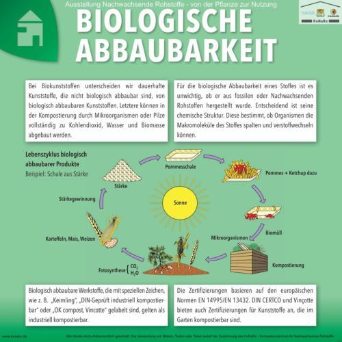 Abteilung 7: Biologische Abbaubarkeit