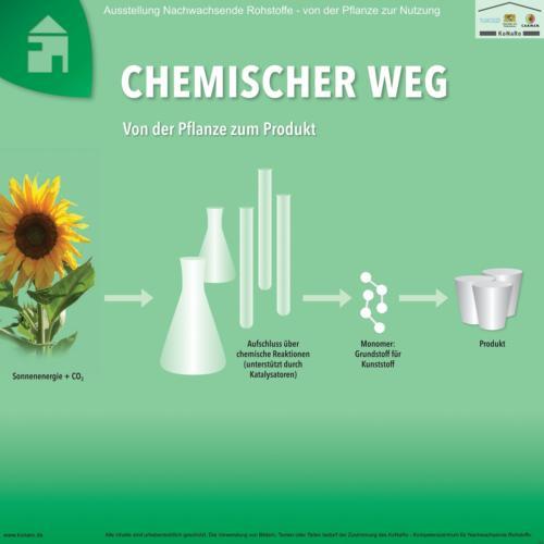 Abteilung 7: Chemischer Weg